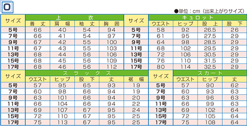 size_o